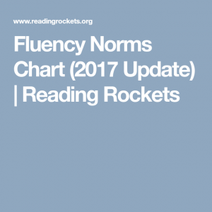 oral reading fluency norms chart